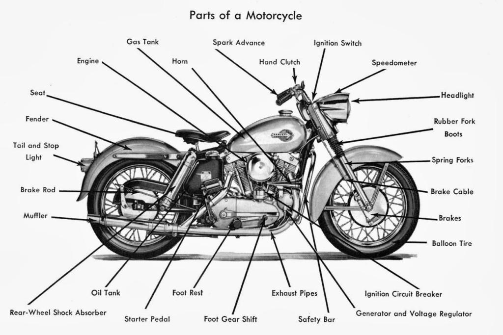partslogixjpg 1024 683 Motors – Indian Dirt Bike Wiring Diagram